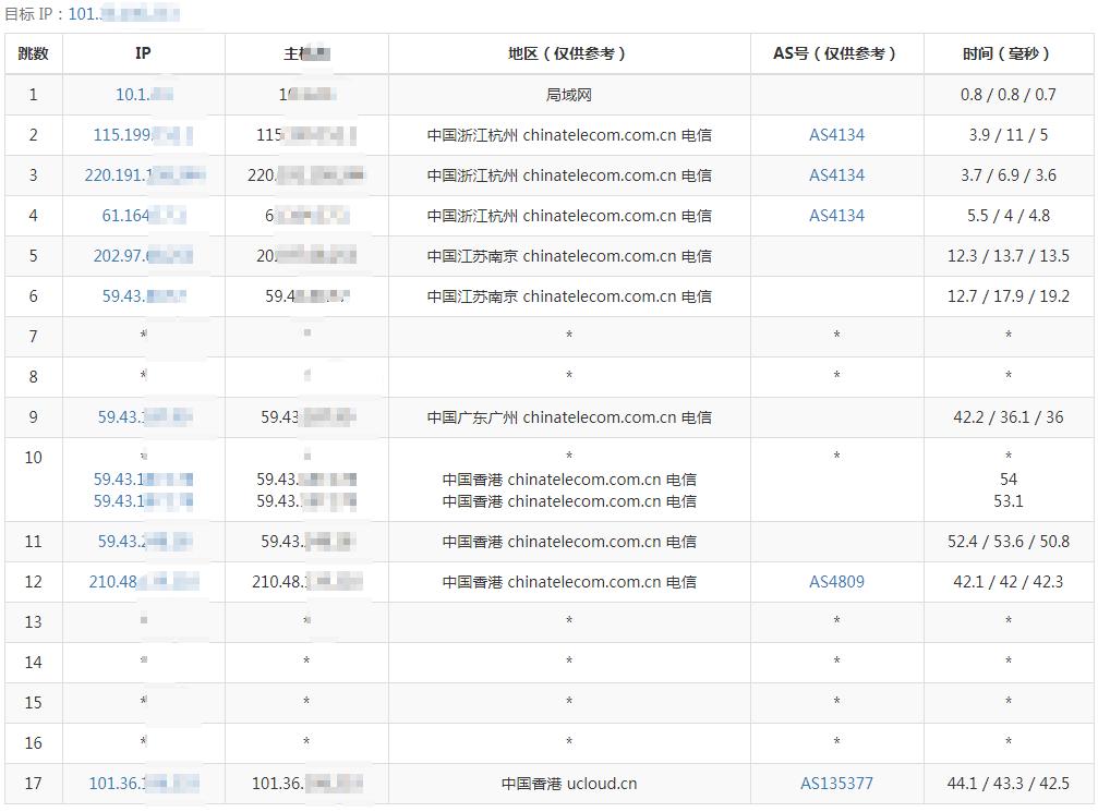 香港vps电信去程路由追踪